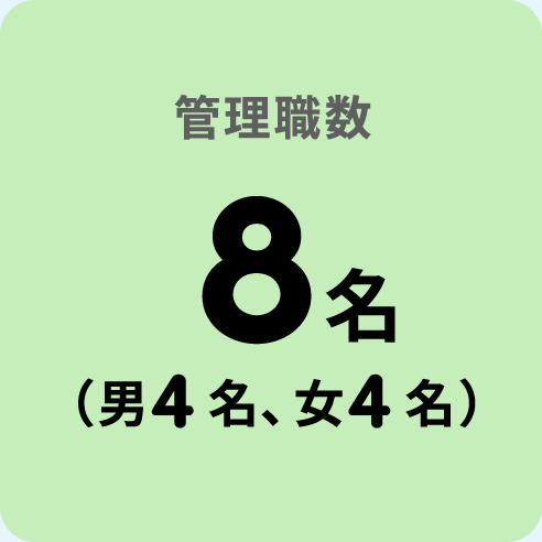 管理職数9名(男6名、女3名)